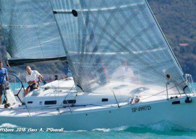 Ricing_orange_sails_2